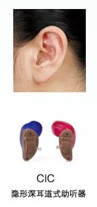 深耳道式助听器